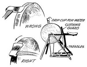 Image of the right way and the wrong way to use a grinding wheel.