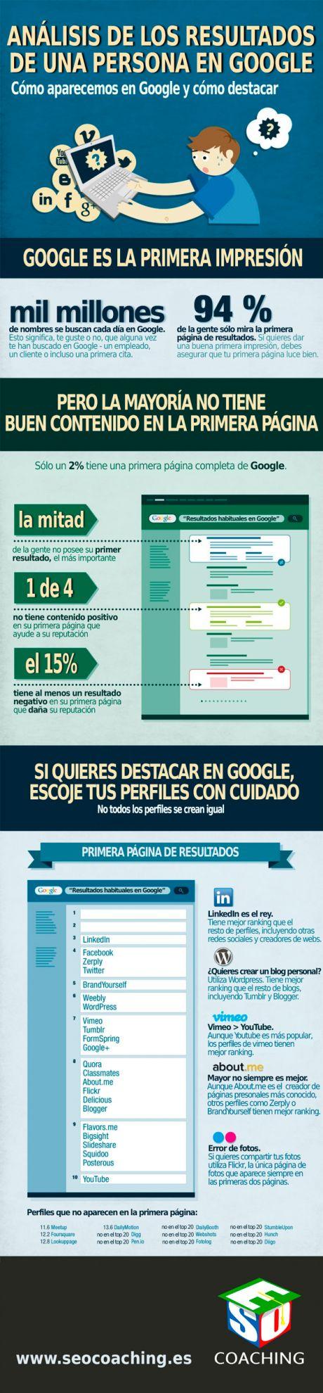 Tu #reputaciononline depende de como manejes el #SEO en tus perfiles públicos. #infografia
