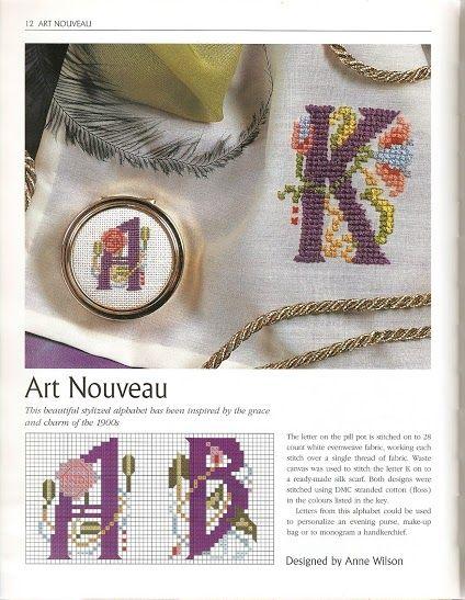 alphabet art nouveau 1