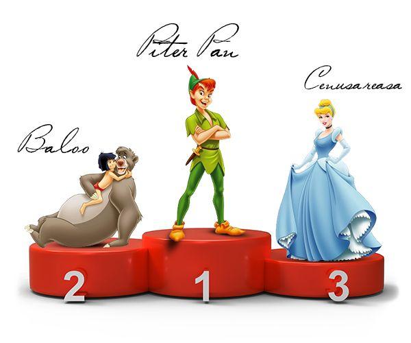 Top 3 cele mai indragite personaje de poveste | Juniorii