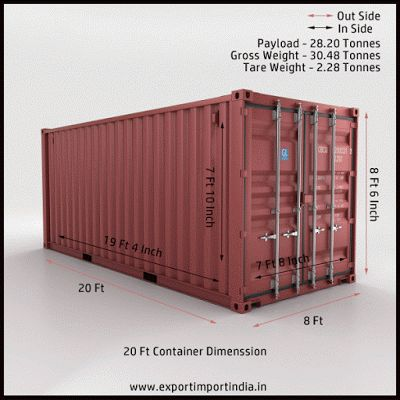 Export Import India: 20 Ft Container Dimension & Size