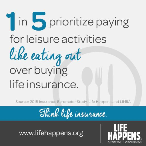 1 in 5 put paying for leisure activities like eating out over buying life insura…