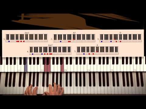 How to play: Thinking out Loud - Ed Sheeran. Piano Tutorial by Piano Cou...