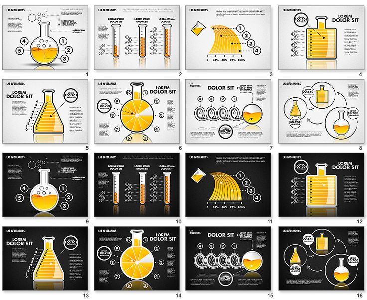 Laboratory Infographics for PowerPoint
