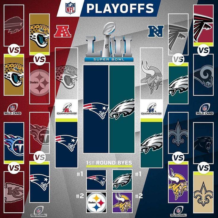patriots vs eagles /  Superbowl52