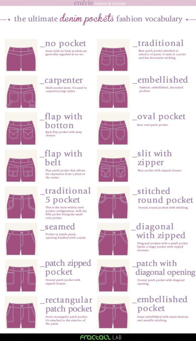 Vocabulario de bolsillos para vaqueros