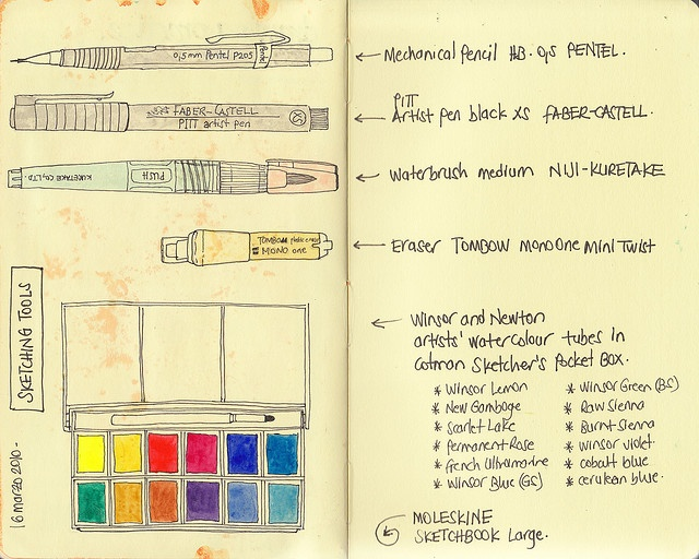 Art journal: love the colours, the combination of watercolours and pen and the hand-written font