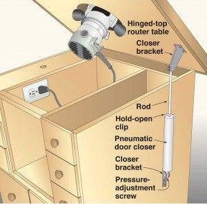 Lift-assist help for tilt-top router tables