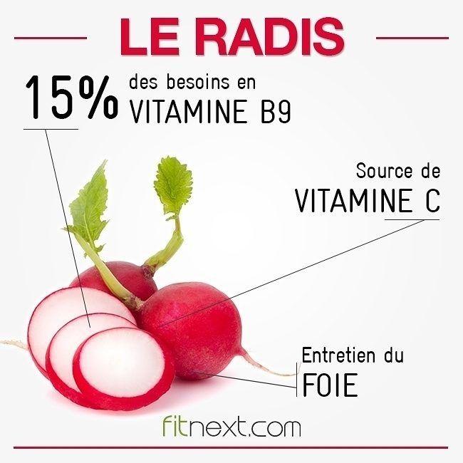 Le radis rose possède de nombreux atouts: on trouve beaucoup de vitamine C dans cet aliment, mais également du potassium, des fibres ainsi que du soufre, il est également bénéfique pour le foie, comme le radis noir d'ailleurs. Il se gorge de minéraux et d'oligoéléments, il est donc bon pour la ligne et facilite l'élimination des toxines! 😊  #methodefitnext #fitnext #prenezlecontrole#healthylife #instafood #eatingclean #getfit