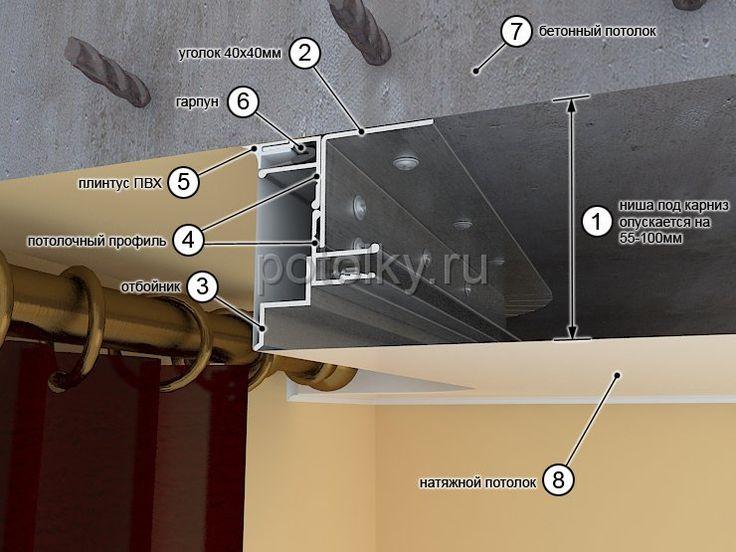 натяжной потолок в нише схема - Поиск в Google