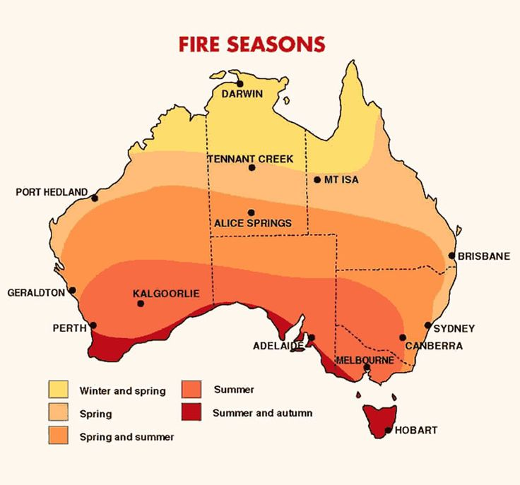 Fire seasons across Australia