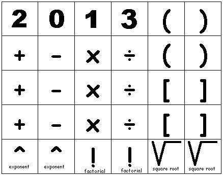 2013 Mathematics Game: use the digits in the year 2013 and the operations +, -, x, ÷, ^ (raised to a power), sqrt (square root), and ! (factorial), along with grouping symbols, to write expressions for the counting numbers 1 through 100. This year we will also allow the use of decimal points and double-digit numbers.
