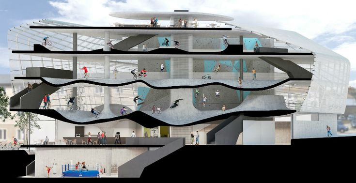 Inside a Bonkers Plan to Build a 5-Story Skatepark