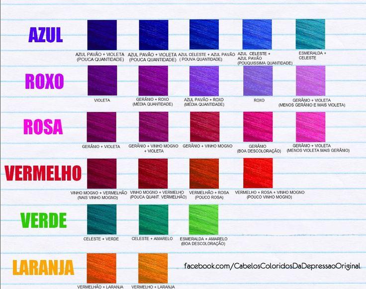 Tabela de cores de Anilina para o cabelo
