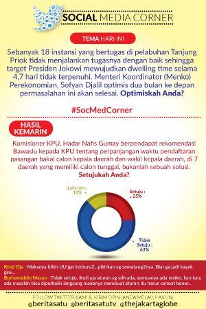 Social Media Corner - Beritasatu.com