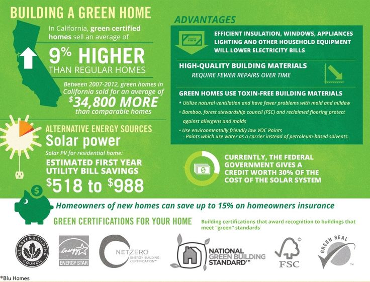 Build Green Homes 13 best infographics images on pinterest | infographics, energy