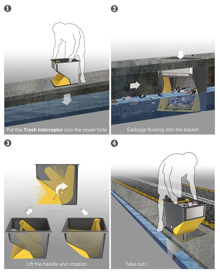 Garbage Be Gone   Yanko Design