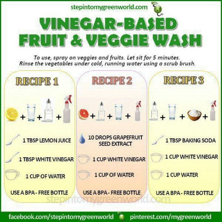 DIY Fruit and vegetable wash and SAVE money