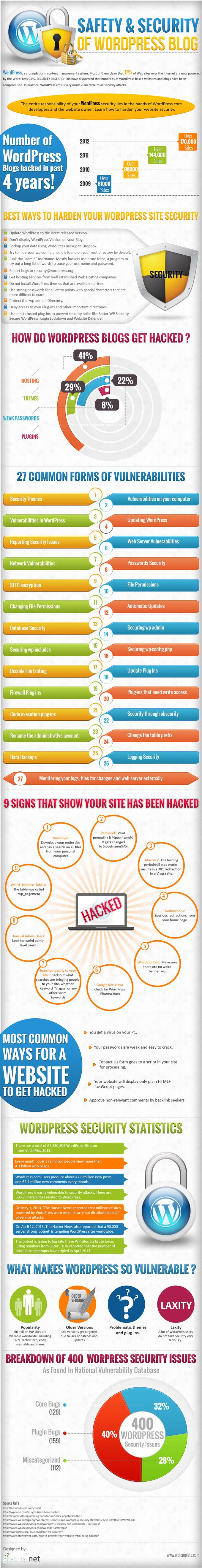 #INFOgraphic > Wordpress Security Threats: Though WordPress has managed to enter the mainstream of web development and stride to the forefront of CMS, that doesnt mean that its invulnerable. Here you see an overview of the most common vulnerabilities, security holes and hacking practices for wordpress based sites and blogs... > http://infographicsmania.com/wordpress-security-threats/