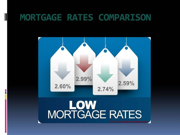 lowest mortgage rates news