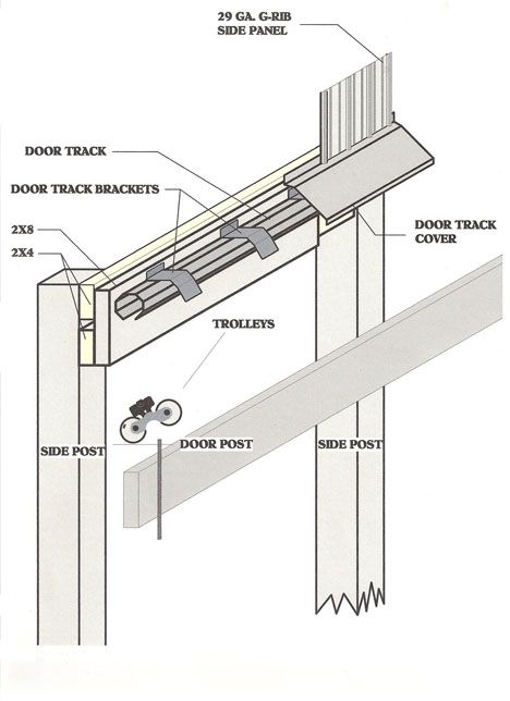 46 best images about pole barn on pinterest for Sliding barn door construction plans