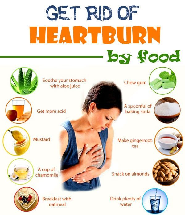 How to get rid of heartburn quickly - Beauty Tricks