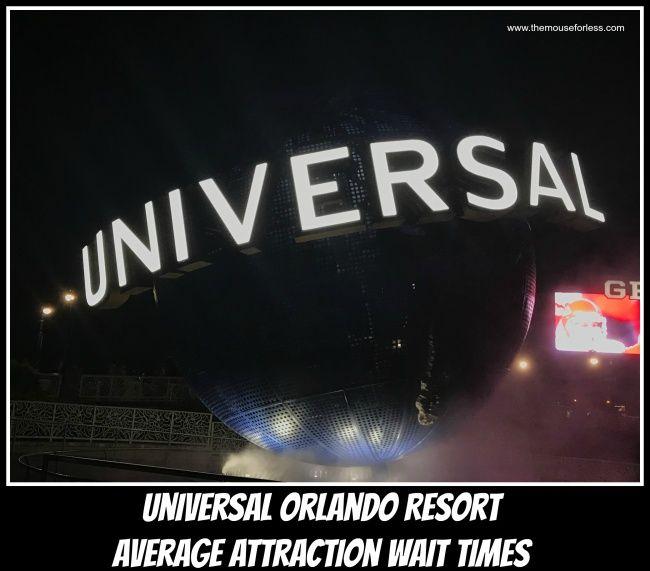 Universal Orlando Resort Average Attraction Wait Times Universal