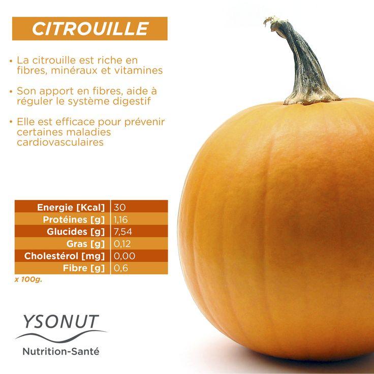 Partagez avec nous votre r#ecette préférée à base de #citrouille.