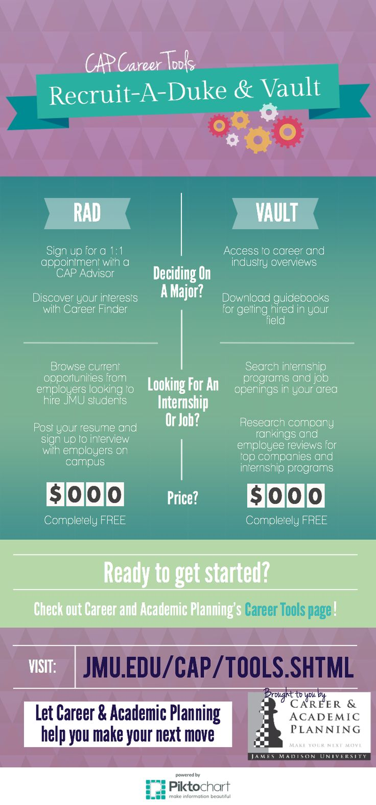 10 Best What Is The Career Center Images On Pinterest Career
