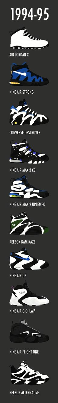 Nike, reebok, converse, Jordan, Barkley, CB4, sneakers