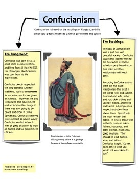 Role-playing the Chinese Philosophies: Confucianism, Daoism, and Legalim!  In groups of 3, students take on the roles of Historian, Developer, and Thespian!  Enjoy!