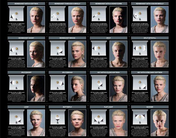 Free portrait lighting guide: 24 essential studio lighting set-ups   TechRadar