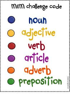 Great challenge!  Give each student a handful of M and then have them either come up with a sentence using this colour code, or just give them a few M and have them come up with as many of that part of speech as they can for each colour.