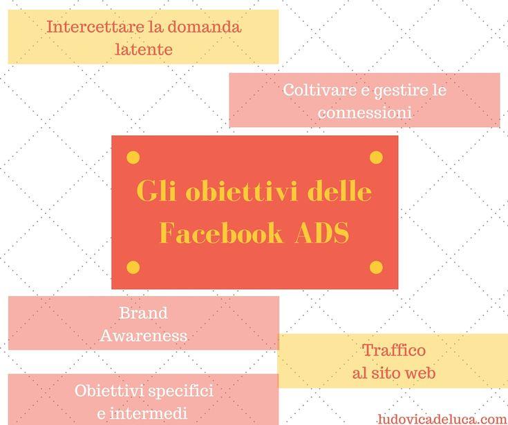 Facebook ADS: come scrivere un'inserzione efficace   Obiettivi Facebook ADS --> http://ludovicadeluca.com/2134/strategia-di-blogging-di-successo/  #smm #facebook