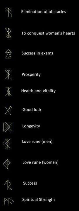 Symboles                                                                                                                                                                                 Plus