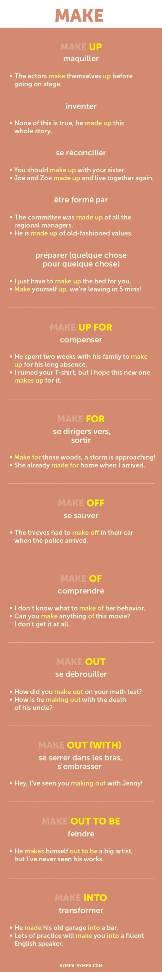 84 best In EnGLisH images on Pinterest