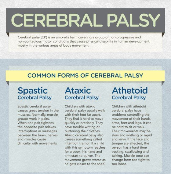 Top 5 Cerebral Palsy Infographics |