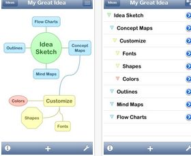 Educational Technology and Mobile Learning: The Best Mind Mapping Tools and Apps for Teachers and Students