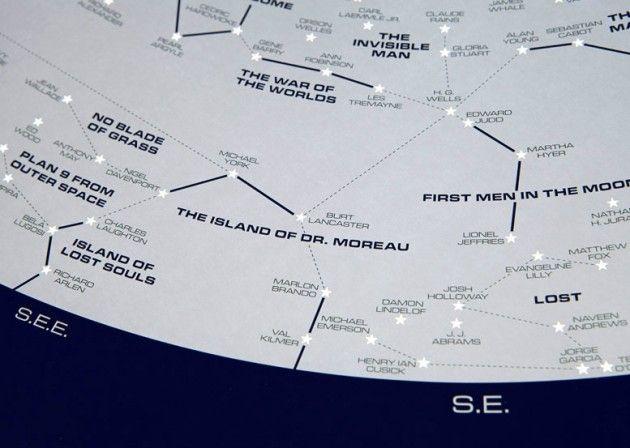 La mappa delle stelle (della fantascienza) by Dorothy - #sci-fi #starsmaps #lost