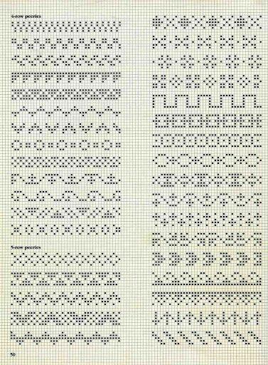 Shetland + Nordic charts - Monika Romanoff - Picasa Web Albums