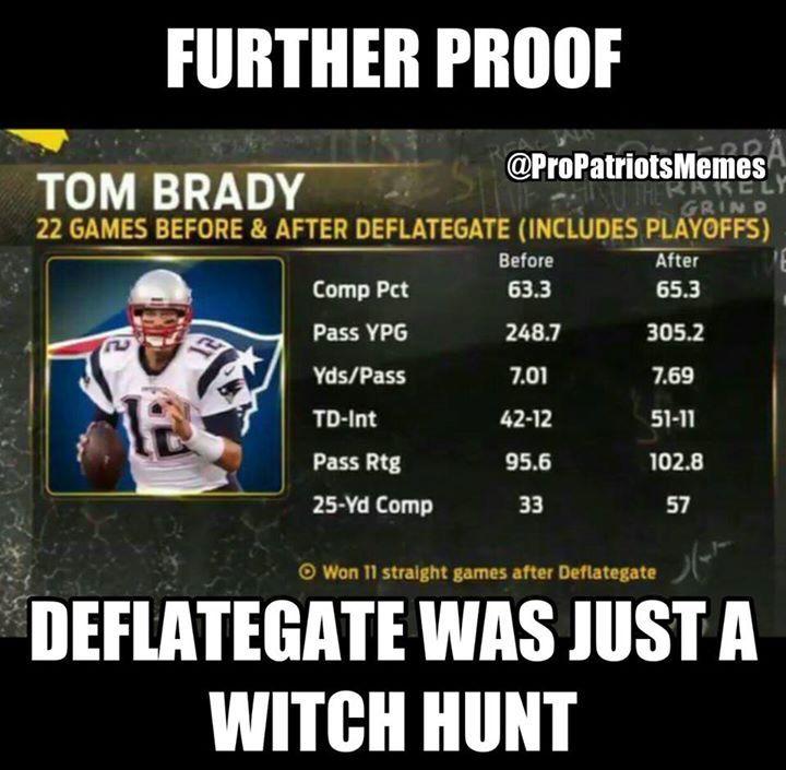 #Patriots #Brady #Deflategate #WitchHunt