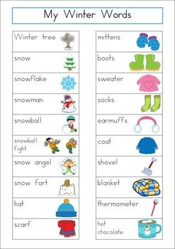 Best 25 personal word walls ideas on pinterest personality winter word wall sciox Gallery
