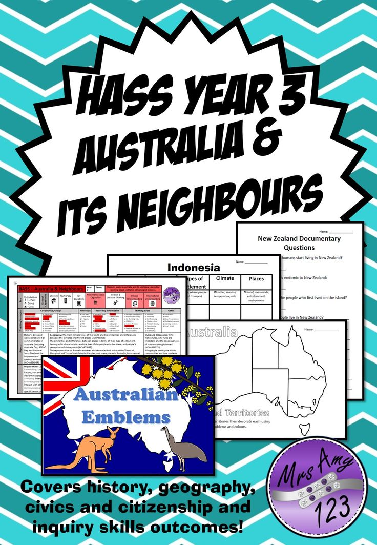 """Like"" this resource for a discountLike this resource by using the social media icons & a discount will be applied to your purchase at checkout. Share A 10 week unit exploring Australia's states and territories including emblems and the diversity of their neighbours addressing aspects of the Humanities and Social Science Year 3 ACARA Curriculum.  …"