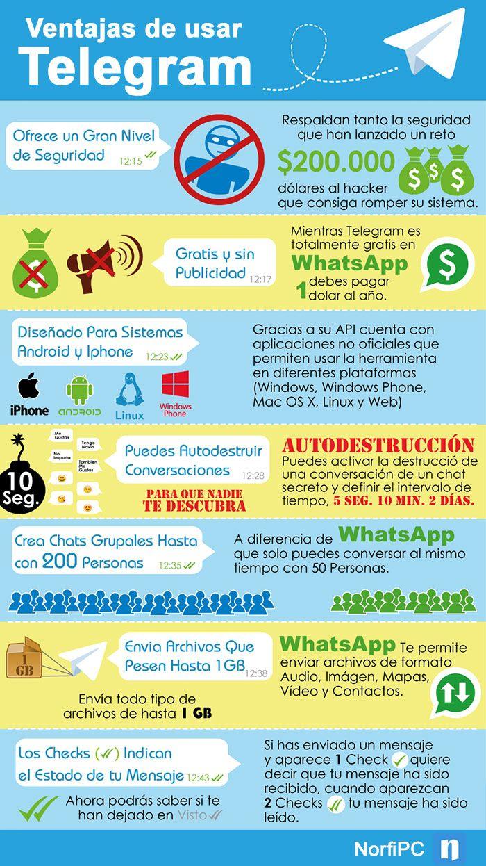 Ventajas de usar #Telegram