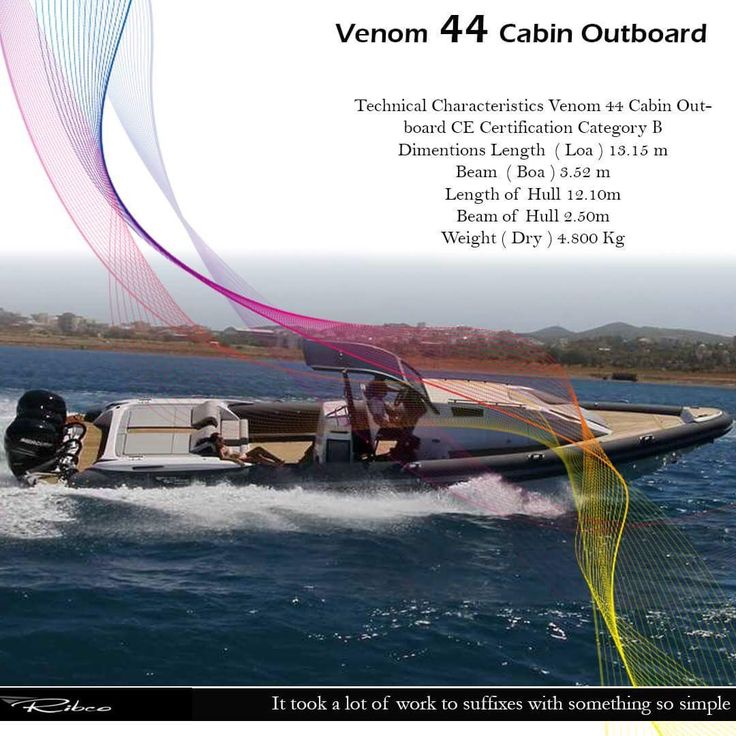 Welcome to the world of RIB boats...   Charis Merkatis charismerkatis@gmail.com  https://www.facebook.com/CharisMerkatisRIBandPOWERboatsales/?ref=aymt_homepage_panel