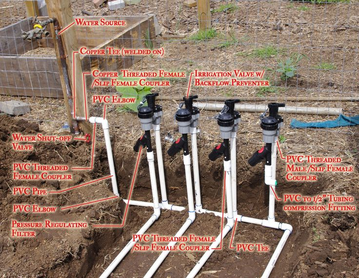 DIY irrigation system for the garden. valve setup
