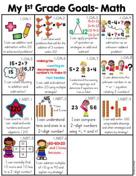 1st Grade Common Core Standards. Includes all common core standards in a visual guide. Great resources for students in math notebooks or to provide to parents.