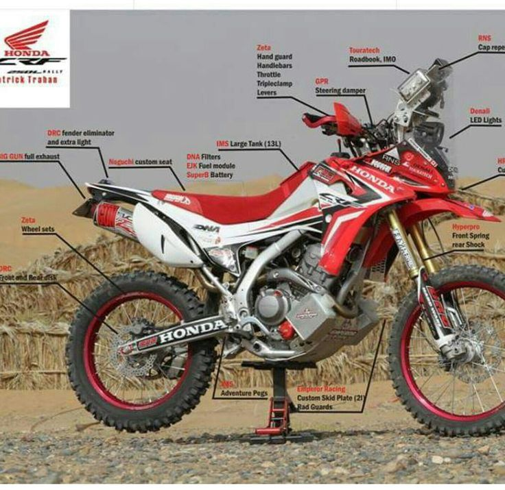 21 best images about crf 250 rally on pinterest. Black Bedroom Furniture Sets. Home Design Ideas