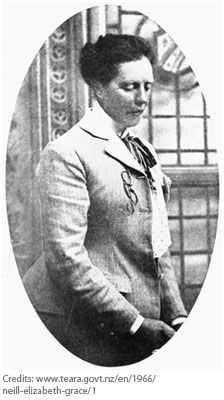 Elizabeth Grace Neill, Started the System of Nursing Registration – (1846 to 1926) – received her nursing education at the St. John's House Sisterhood in London. She spent her early nursing career as lady superintendent at the Pendlebury Hospital for Children in Manchester, where Ms. Campbell met her husband Channing Neil. She left England for Australia in 1886, and then, treaded a life of a journalist and various government commissions for almost 10 years in New Zeland