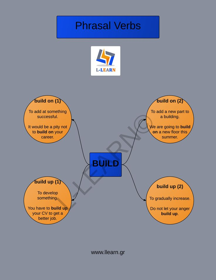 Build. #phrasal #verb #English #Αγγλικά